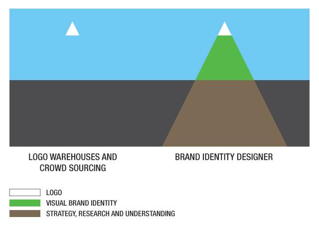 logo_warehouses_640